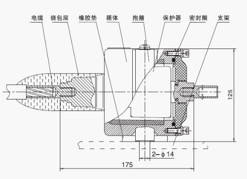 djdb-3型单相接地保护箱广泛应用于单芯电力电缆线路