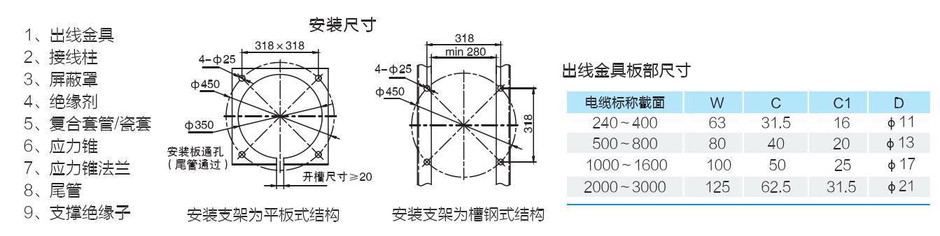 紧缆器控制箱电路原理图